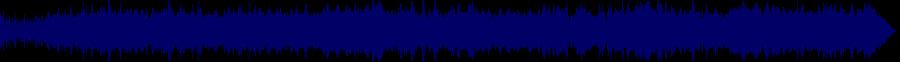 waveform of track #88257