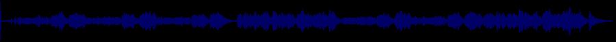 waveform of track #88273