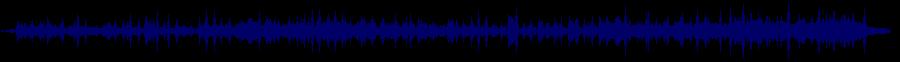 waveform of track #88277