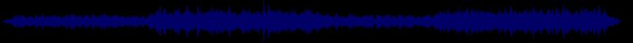 waveform of track #88279