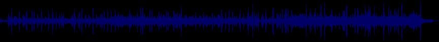 waveform of track #88284