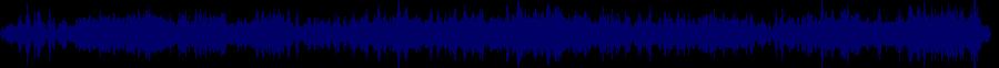 waveform of track #88303