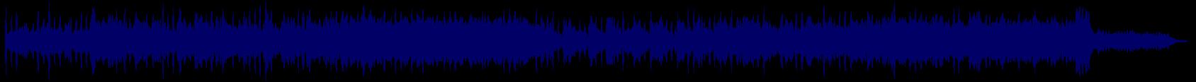 waveform of track #88382