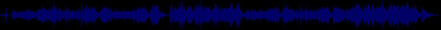 waveform of track #88433