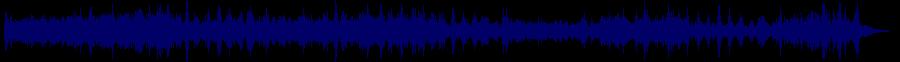 waveform of track #88481