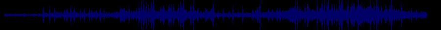 waveform of track #88629