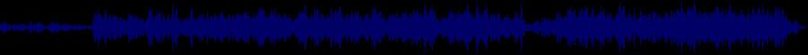 waveform of track #88683