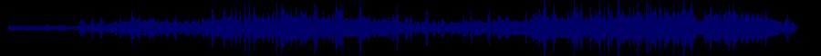 waveform of track #88693