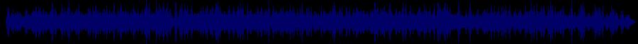 waveform of track #88731