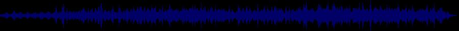 waveform of track #88767