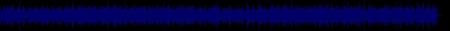 waveform of track #88788