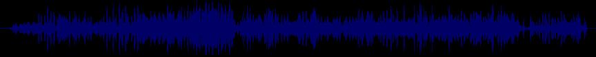 waveform of track #88789