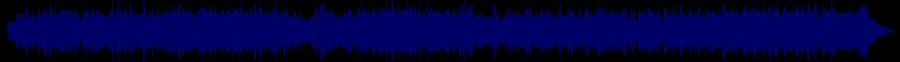 waveform of track #88795