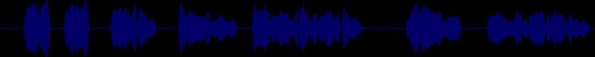 waveform of track #88933