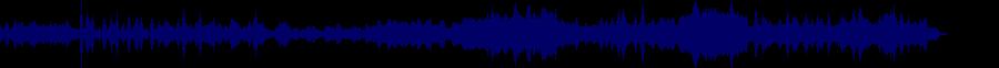 waveform of track #88961