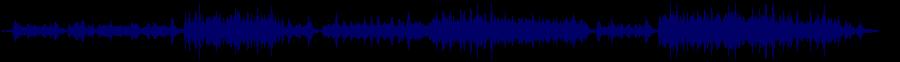waveform of track #88973