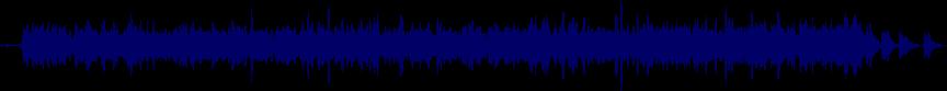 waveform of track #8900