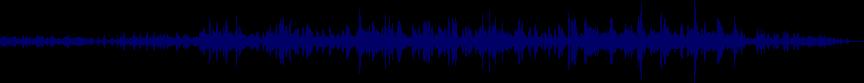waveform of track #8901