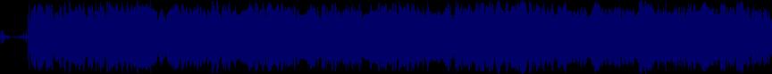waveform of track #8907