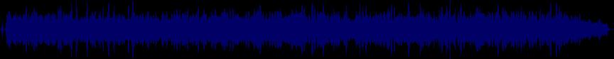 waveform of track #8912