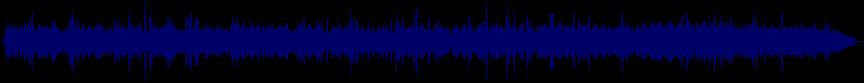 waveform of track #8917