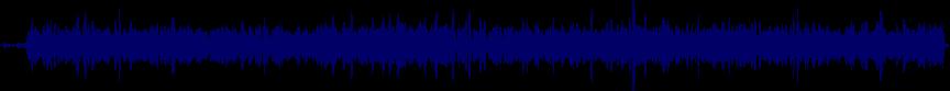 waveform of track #8918
