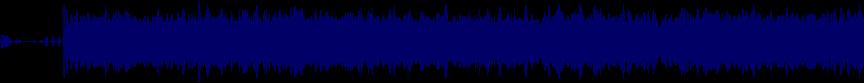 waveform of track #8929