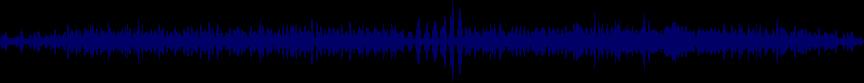 waveform of track #8968