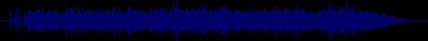 waveform of track #8980