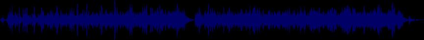 waveform of track #8981