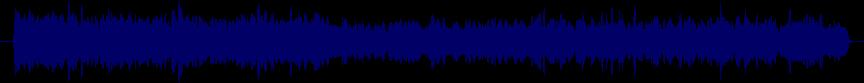 waveform of track #8998