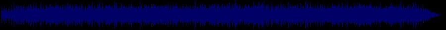 waveform of track #89035