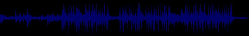 waveform of track #89697