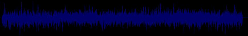 waveform of track #89801