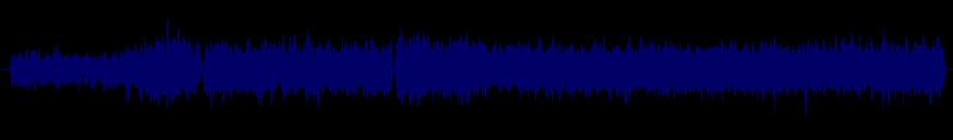 waveform of track #89821