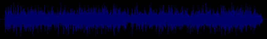 waveform of track #89904