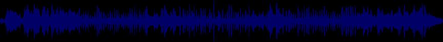 waveform of track #939