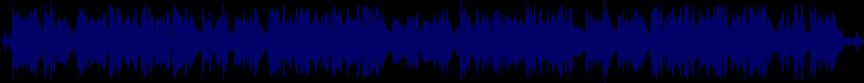 waveform of track #987