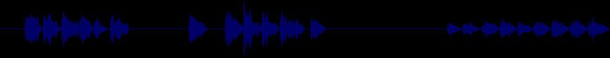 waveform of track #9024