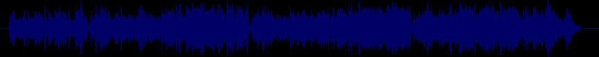 waveform of track #9034