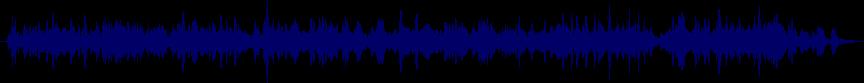 waveform of track #9036