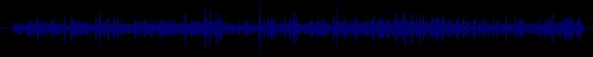 waveform of track #9047