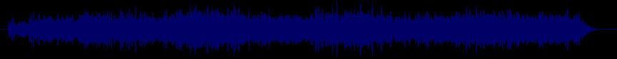 waveform of track #9061