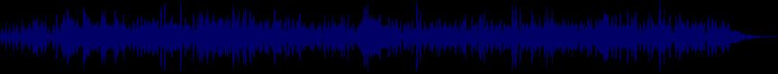 waveform of track #9067