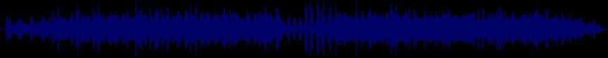 waveform of track #9068
