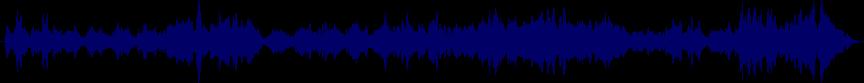 waveform of track #9069