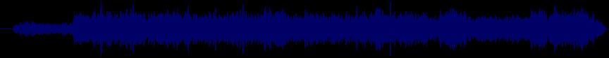 waveform of track #9072
