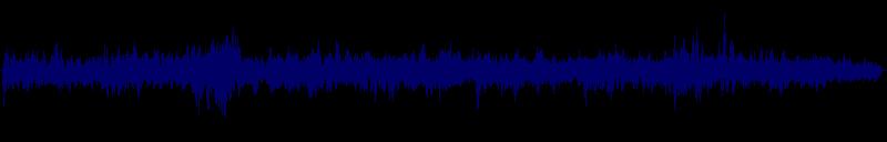 waveform of track #90195