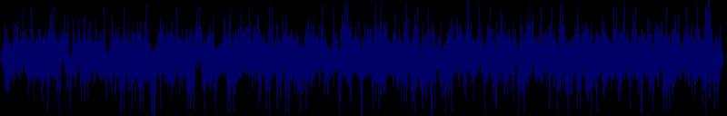 waveform of track #90705