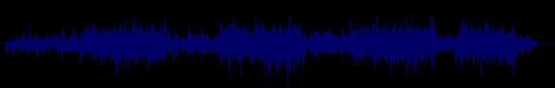waveform of track #90904